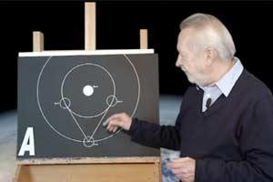 D. B. Herrmann erklärt die möglichen Positionen der Venus